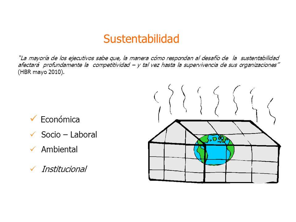 Sustentabilidad Económica Socio – Laboral Ambiental Institucional La mayoría de los ejecutivos sabe que, la manera cómo respondan al desafío de la sustentabilidad afectará profundamente la competitividad – y tal vez hasta la supervivencia de sus organizaciones (HBR mayo 2010).