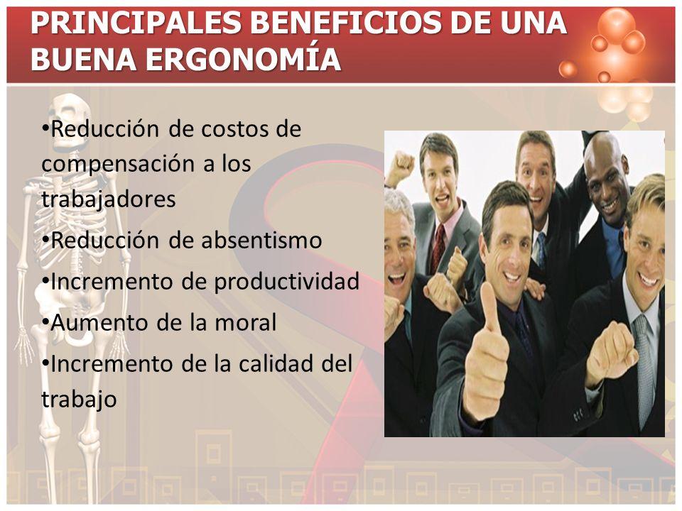 PRINCIPALES BENEFICIOS DE UNA BUENA ERGONOMÍA Reducción de costos de compensación a los trabajadores Reducción de absentismo Incremento de productivid