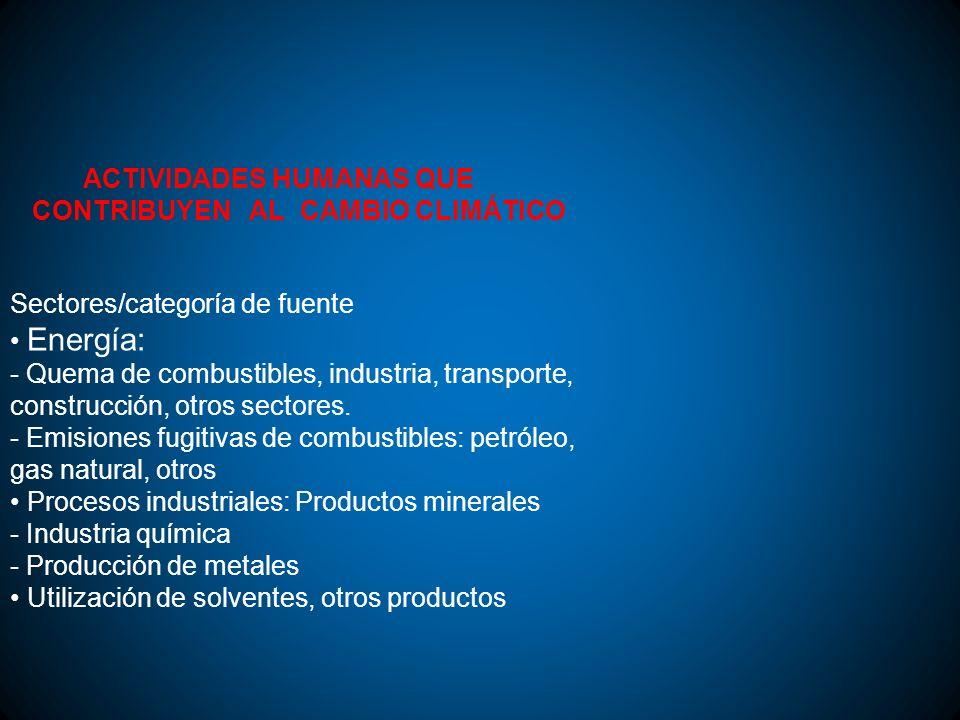 ACTIVIDADES HUMANAS QUE CONTRIBUYEN AL CAMBIO CLIMÁTICO Sectores/categoría de fuente Energía: - Quema de combustibles, industria, transporte, construc