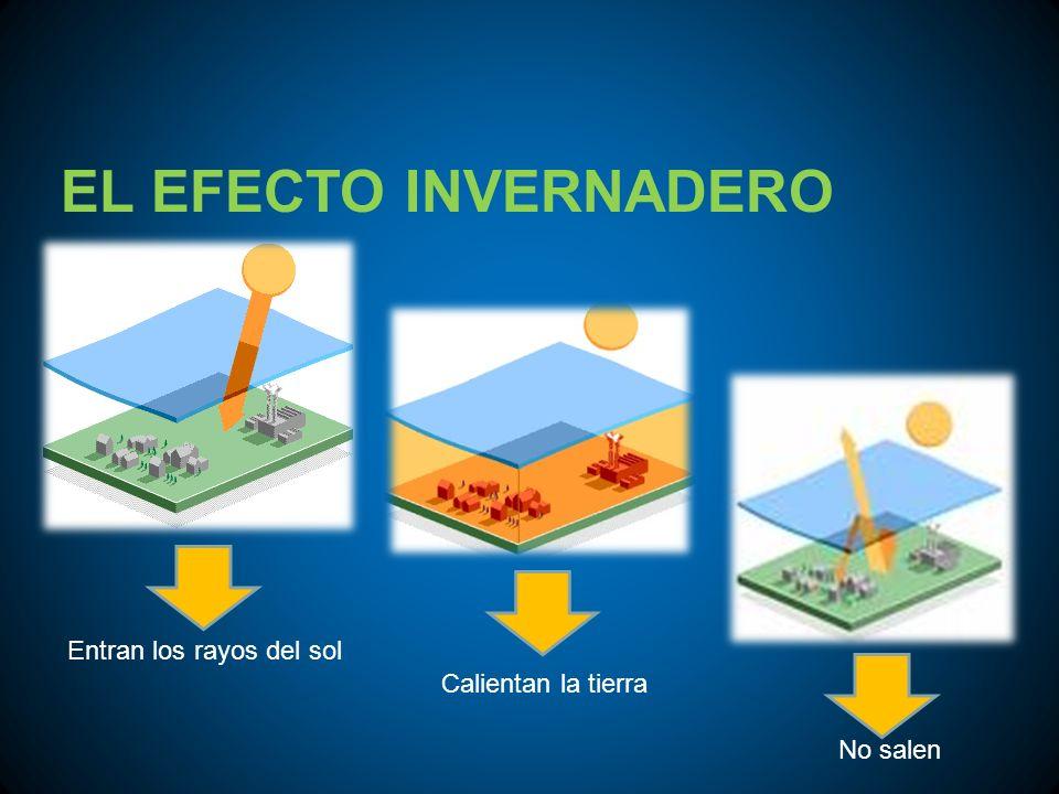 Que es el efecto invernadero natural y efecto invernadero inducido.