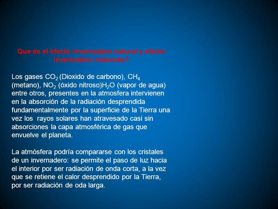 Que es el efecto invernadero natural y efecto invernadero inducido? Los gases CO 2 (Dioxido de carbono), CH 4 (metano), NO 2 (óxido nitroso)H 2 O (vap