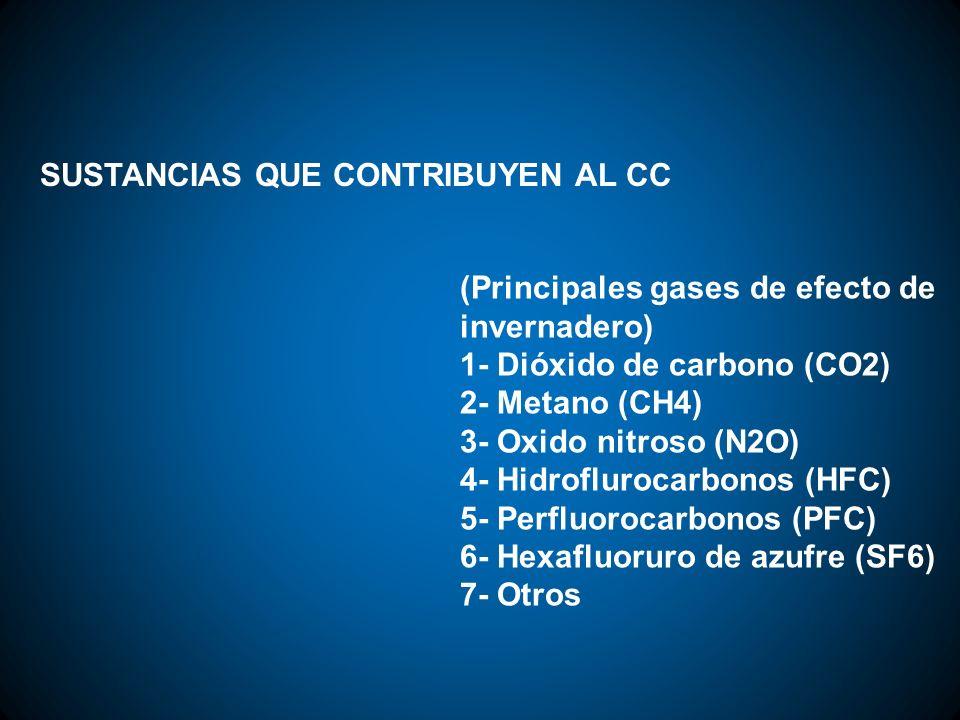 SUSTANCIAS QUE CONTRIBUYEN AL CC (Principales gases de efecto de invernadero) 1- Dióxido de carbono (CO2) 2- Metano (CH4) 3- Oxido nitroso (N2O) 4- Hi