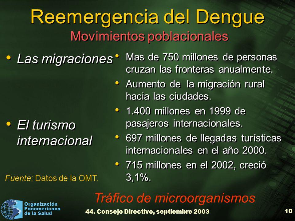 Organización Panamericana de la Salud 44. Consejo Directivo, septiembre 2003 10 Reemergencia del Dengue Movimientos poblacionales Las migraciones El t