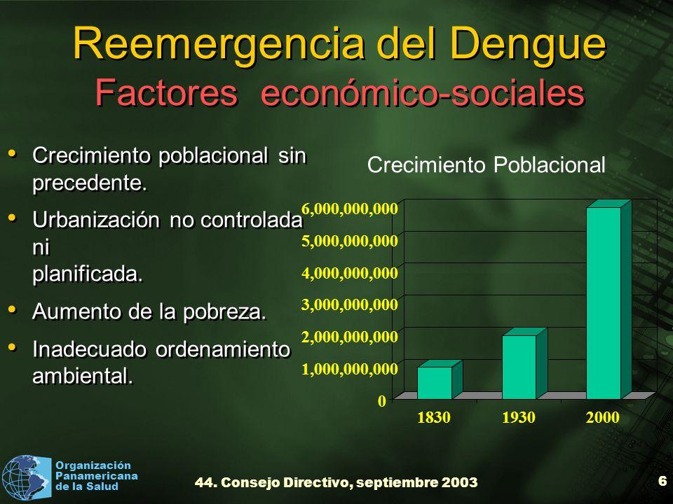 Organización Panamericana de la Salud 44. Consejo Directivo, septiembre 2003 6 Crecimiento Poblacional Reemergencia del Dengue Factores económico-soci