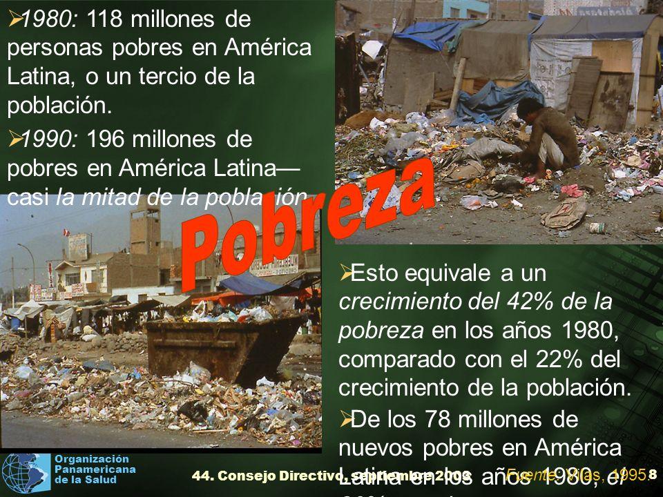 Organización Panamericana de la Salud 44. Consejo Directivo, septiembre 2003 8 1980: 118 millones de personas pobres en América Latina, o un tercio de