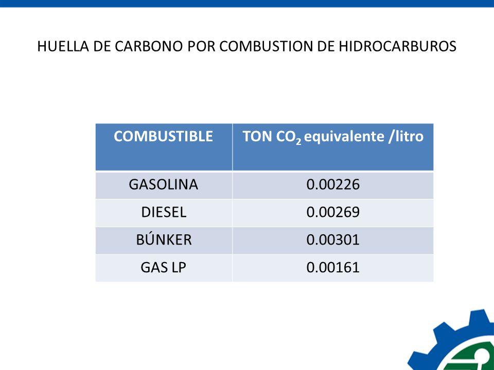 HUELLA DE CARBONO POR COMBUSTION DE HIDROCARBUROS COMBUSTIBLETON CO 2 equivalente /litro GASOLINA0.00226 DIESEL0.00269 BÚNKER0.00301 GAS LP0.00161