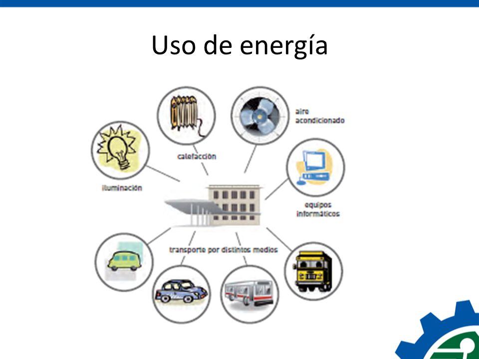 Uso de energía