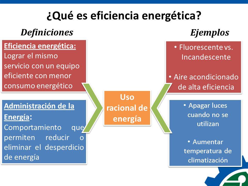 ¿Qué es eficiencia energética? Eficiencia energética: Lograr el mismo servicio con un equipo eficiente con menor consumo energético Eficiencia energét