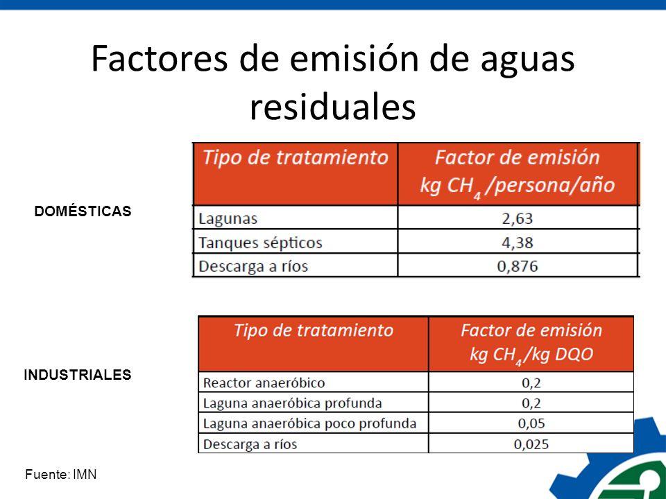 Factores de emisión de aguas residuales Fuente: IMN INDUSTRIALES DOMÉSTICAS