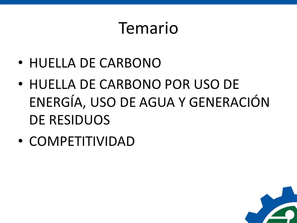 Temario HUELLA DE CARBONO HUELLA DE CARBONO POR USO DE ENERGÍA, USO DE AGUA Y GENERACIÓN DE RESIDUOS COMPETITIVIDAD