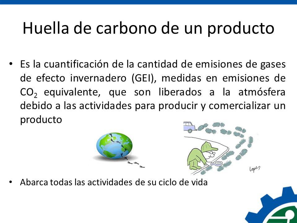 Huella de carbono de un producto Es la cuantificación de la cantidad de emisiones de gases de efecto invernadero (GEI), medidas en emisiones de CO 2 e