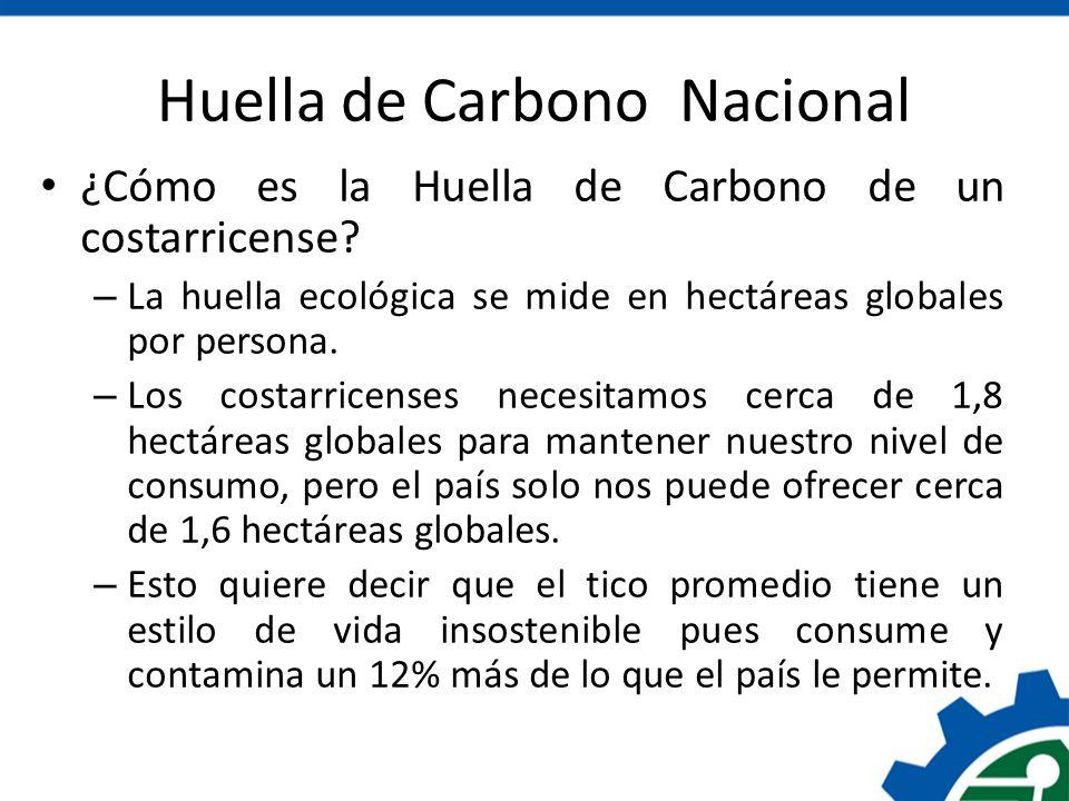 Huella de Carbono Nacional ¿Cómo es la Huella de Carbono de un costarricense? – La huella ecológica se mide en hectáreas globales por persona. – Los c