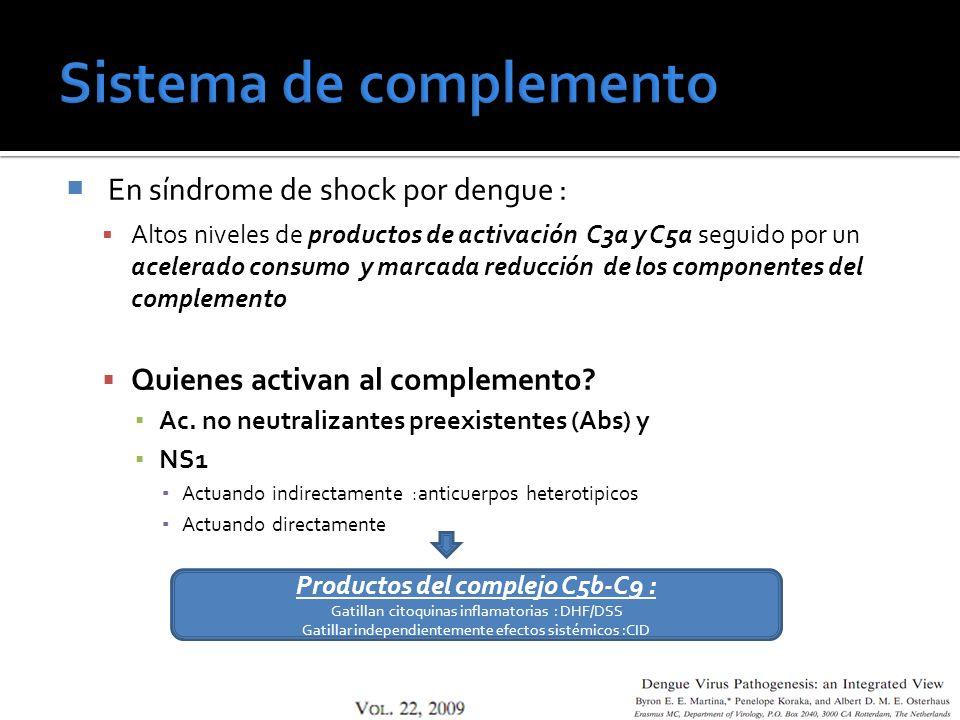 En síndrome de shock por dengue : Altos niveles de productos de activación C3a y C5a seguido por un acelerado consumo y marcada reducción de los compo