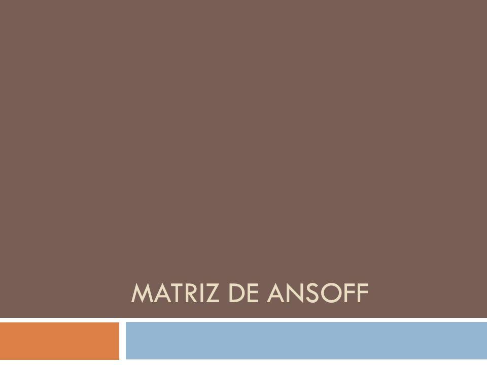 MATRIZ DE ANSOFF Estrategia de desarrollo de mercados Esta opción consiste en vender un producto o servicio existente en nuevos mercados, por ejemplo, a través de la exportación, la utilización de nuevos canales de distribución, la búsqueda de nuevos usos para nuestros productos y servicios o la penetración de nuevos segmentos.