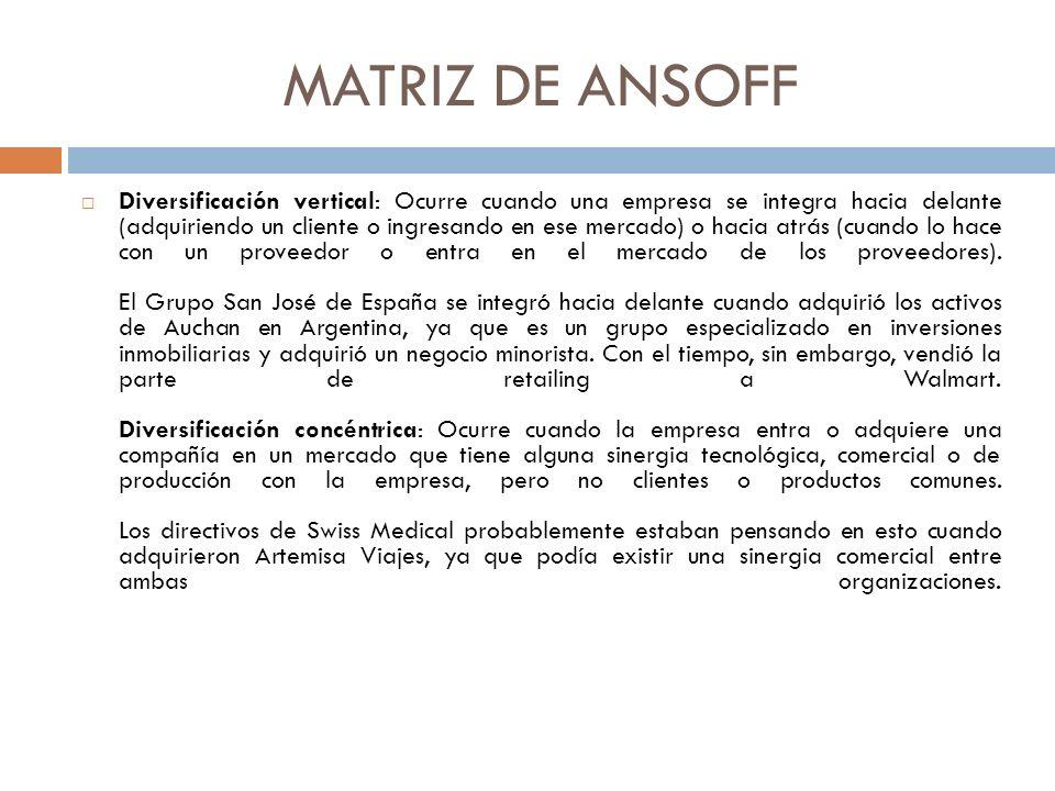 MATRIZ DE ANSOFF Diversificación vertical: Ocurre cuando una empresa se integra hacia delante (adquiriendo un cliente o ingresando en ese mercado) o hacia atrás (cuando lo hace con un proveedor o entra en el mercado de los proveedores).