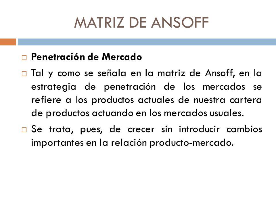 MATRIZ DE ANSOFF Penetración de Mercado Tal y como se señala en la matriz de Ansoff, en la estrategia de penetración de los mercados se refiere a los productos actuales de nuestra cartera de productos actuando en los mercados usuales.