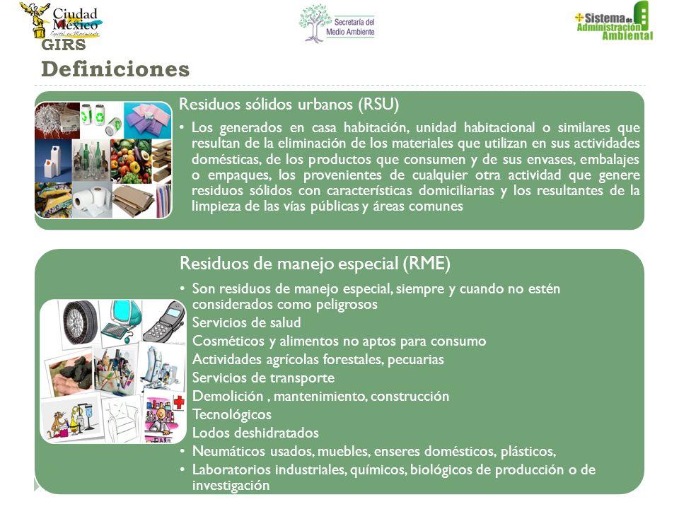 GIRS Definiciones Residuos sólidos urbanos (RSU) Los generados en casa habitación, unidad habitacional o similares que resultan de la eliminación de los materiales que utilizan en sus actividades domésticas, de los productos que consumen y de sus envases, embalajes o empaques, los provenientes de cualquier otra actividad que genere residuos sólidos con características domiciliarias y los resultantes de la limpieza de las vías públicas y áreas comunes Residuos de manejo especial (RME) Son residuos de manejo especial, siempre y cuando no estén considerados como peligrosos Servicios de salud Cosméticos y alimentos no aptos para consumo Actividades agrícolas forestales, pecuarias Servicios de transporte Demolición, mantenimiento, construcción Tecnológicos Lodos deshidratados Neumáticos usados, muebles, enseres domésticos, plásticos, Laboratorios industriales, químicos, biológicos de producción o de investigación