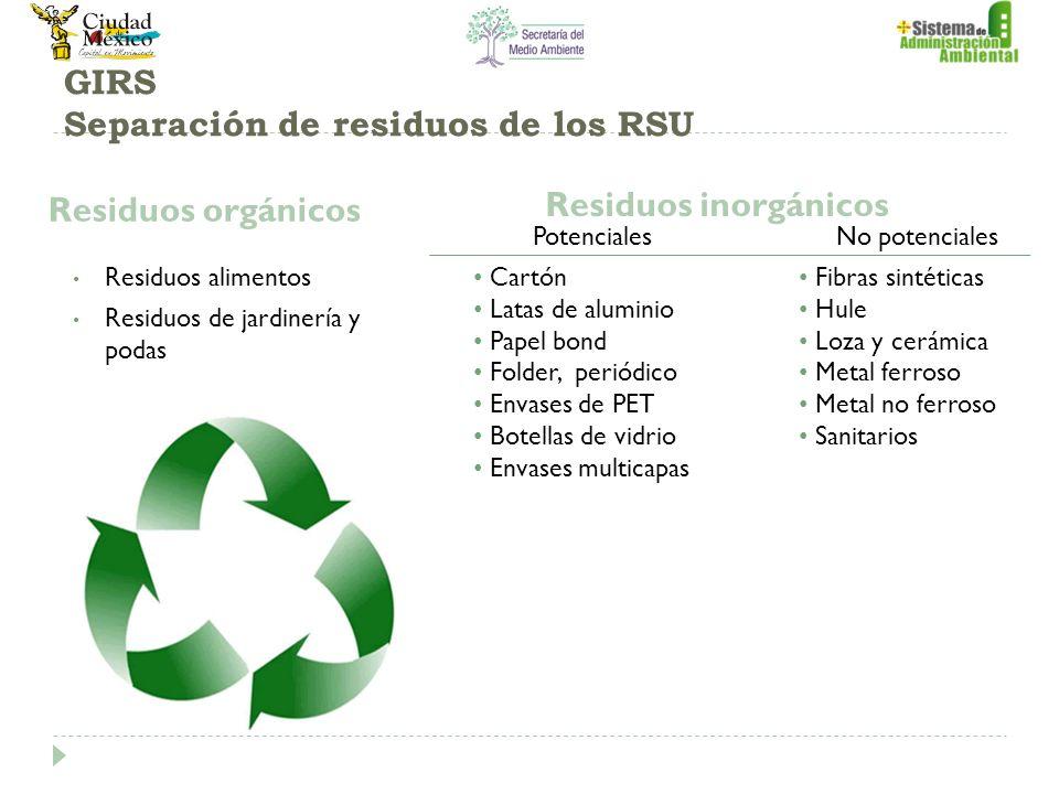 GIRS Separación de residuos de los RSU Residuos orgánicos Residuos inorgánicos Residuos alimentos Residuos de jardinería y podas PotencialesNo potenci