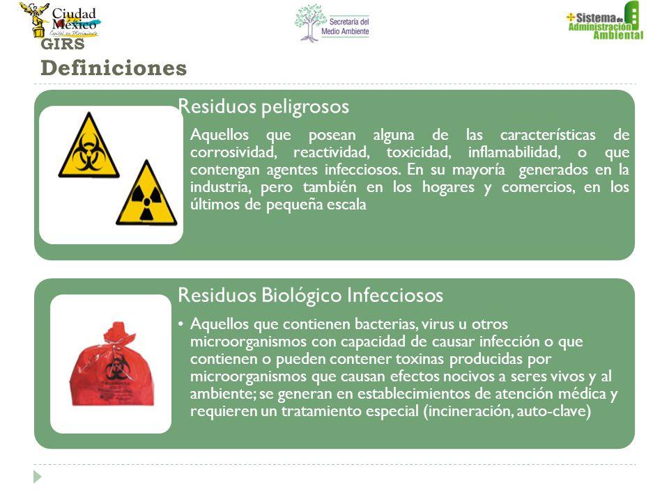 GIRS Definiciones Residuos peligrosos Aquellos que posean alguna de las características de corrosividad, reactividad, toxicidad, inflamabilidad, o que contengan agentes infecciosos.