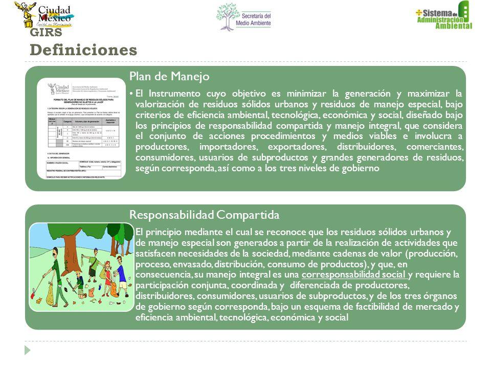 GIRS Definiciones Plan de Manejo El Instrumento cuyo objetivo es minimizar la generación y maximizar la valorización de residuos sólidos urbanos y res