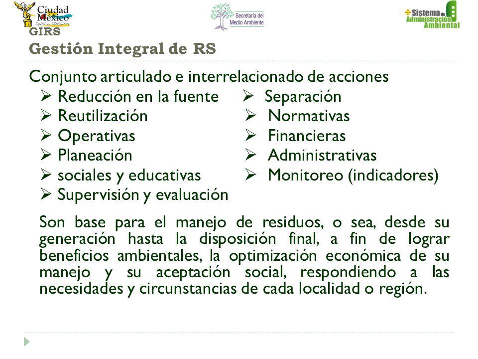 GIRS Gestión Integral de RS Conjunto articulado e interrelacionado de acciones Reducción en la fuente Separación Reutilización Normativas Operativas F