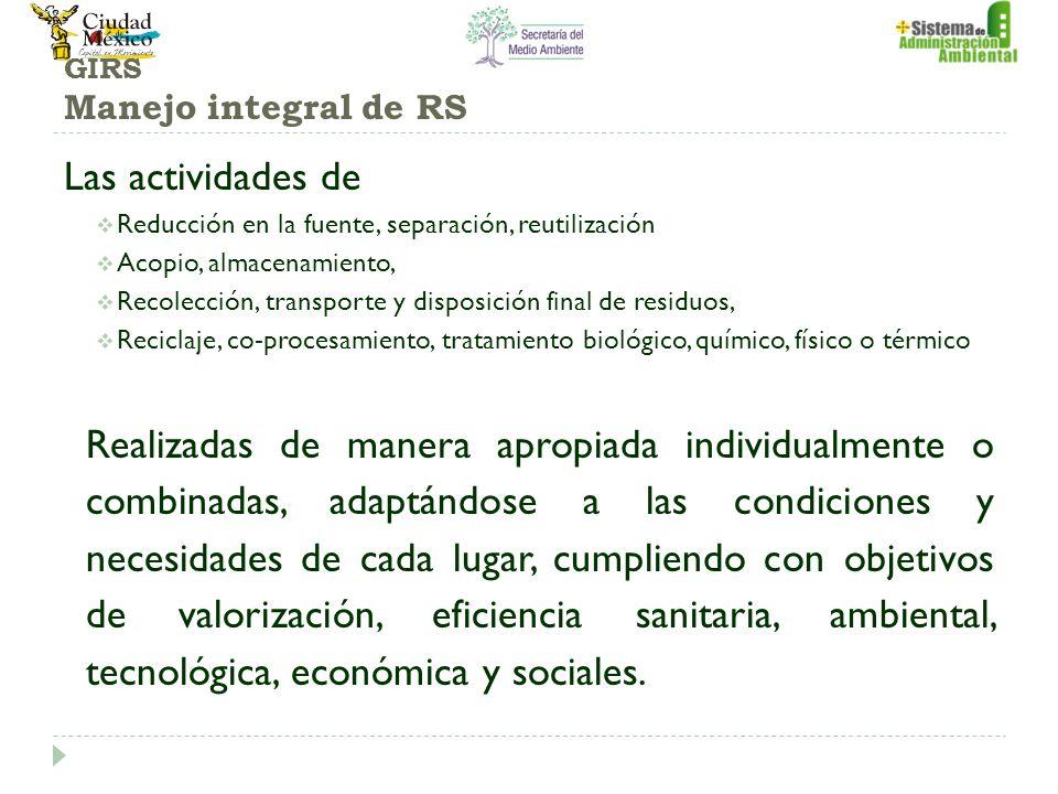GIRS Manejo integral de RS Las actividades de Reducción en la fuente, separación, reutilización Acopio, almacenamiento, Recolección, transporte y disp