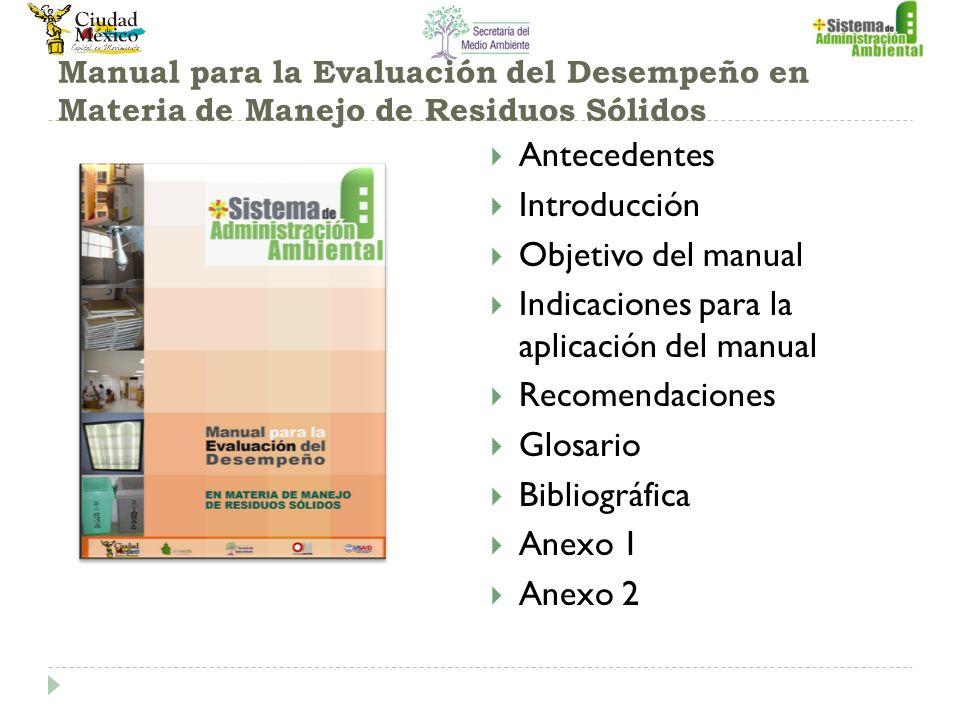 Manual para la Evaluación del Desempeño en Materia de Manejo de Residuos Sólidos Antecedentes Introducción Objetivo del manual Indicaciones para la aplicación del manual Recomendaciones Glosario Bibliográfica Anexo 1 Anexo 2