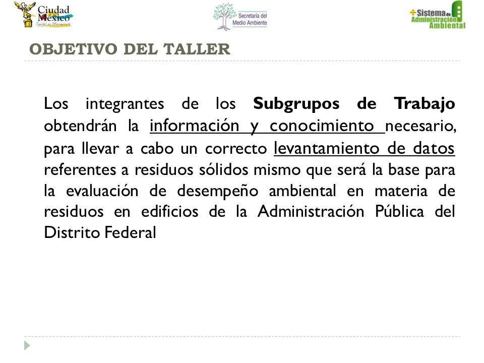 OBJETIVO DEL TALLER Los integrantes de los Subgrupos de Trabajo obtendrán la información y conocimiento necesario, para llevar a cabo un correcto leva