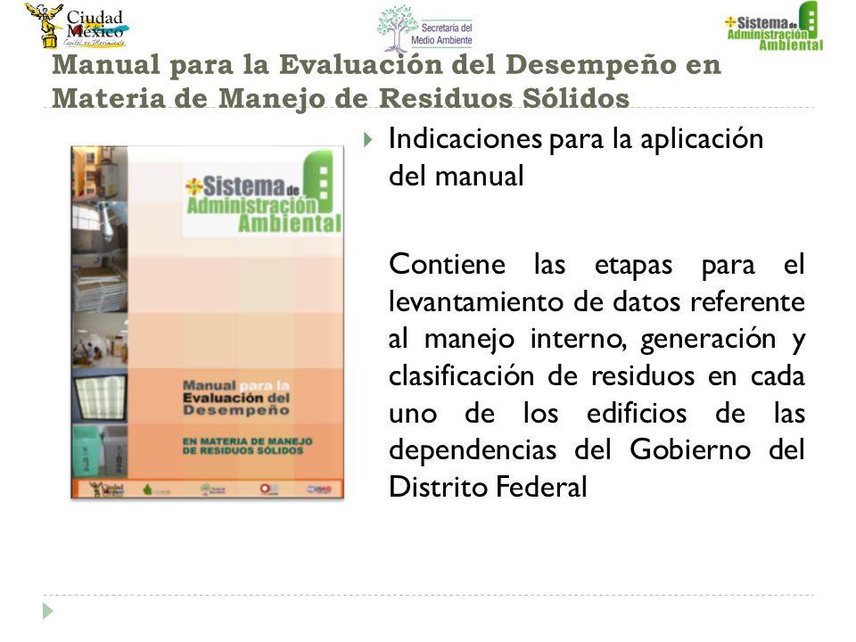 Manual para la Evaluación del Desempeño en Materia de Manejo de Residuos Sólidos Indicaciones para la aplicación del manual Contiene las etapas para e