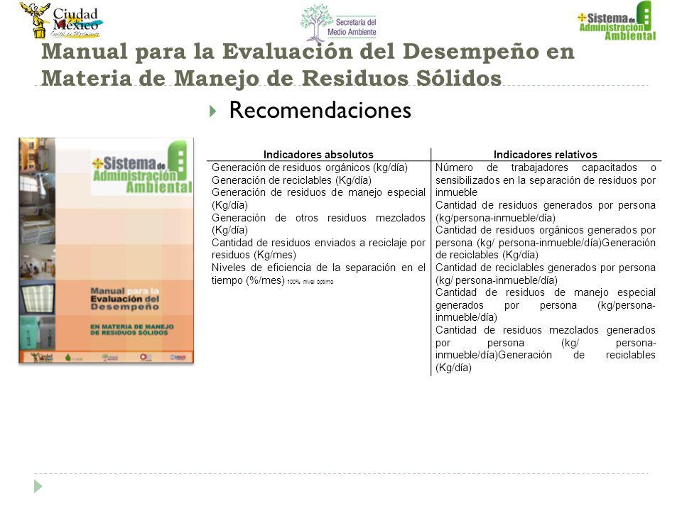 Manual para la Evaluación del Desempeño en Materia de Manejo de Residuos Sólidos Recomendaciones Indicadores absolutosIndicadores relativos Generación