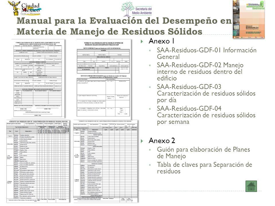 Manual para la Evaluación del Desempeño en Materia de Manejo de Residuos Sólidos Anexo 1 SAA-Residuos-GDF-01 Información General SAA-Residuos-GDF-02 Manejo interno de residuos dentro del edificio SAA-Residuos-GDF-03 Caracterización de residuos sólidos por día SAA-Residuos-GDF-04 Caracterización de residuos sólidos por semana Anexo 2 Guión para elaboración de Planes de Manejo Tabla de claves para Separación de residuos