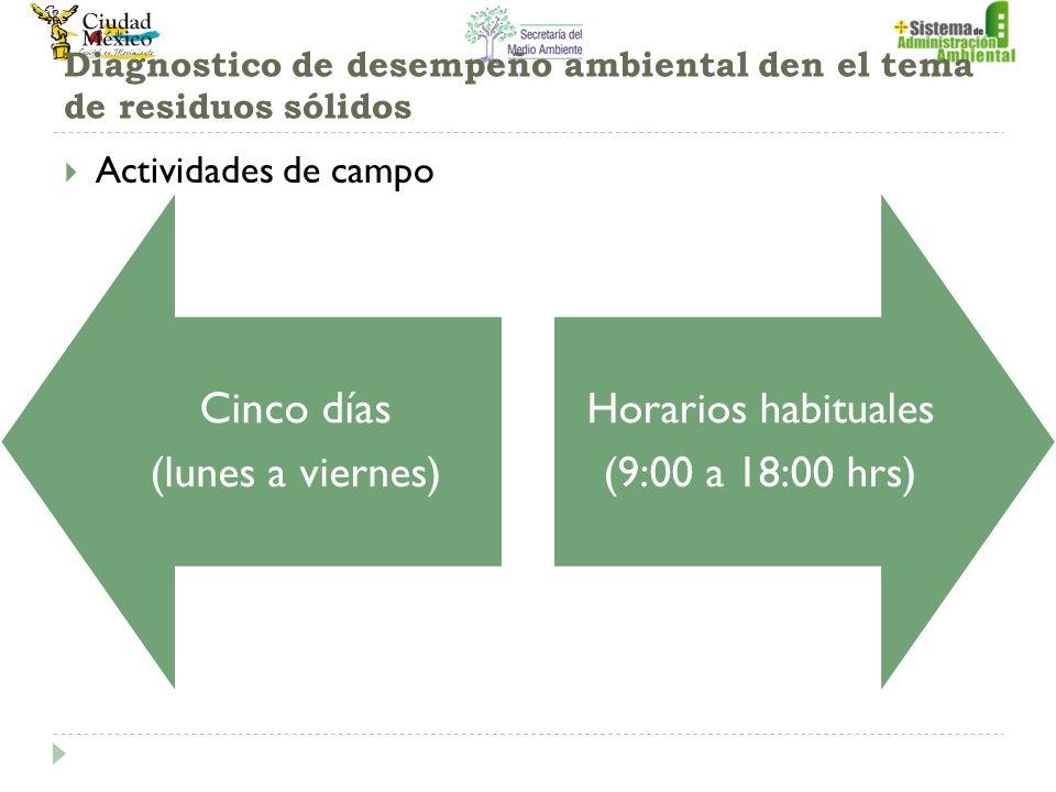 Diagnostico de desempeño ambiental den el tema de residuos sólidos Actividades de campo Cinco días (lunes a viernes) Horarios habituales (9:00 a 18:00 hrs)