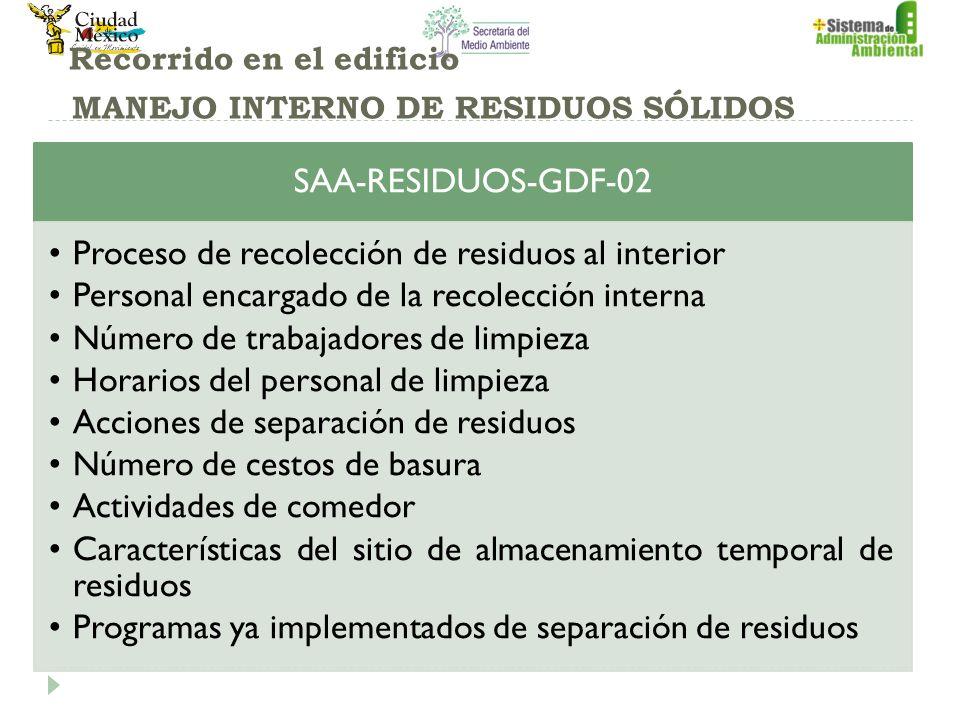 Recorrido en el edificio MANEJO INTERNO DE RESIDUOS SÓLIDOS SAA-RESIDUOS-GDF-02 Proceso de recolección de residuos al interior Personal encargado de l
