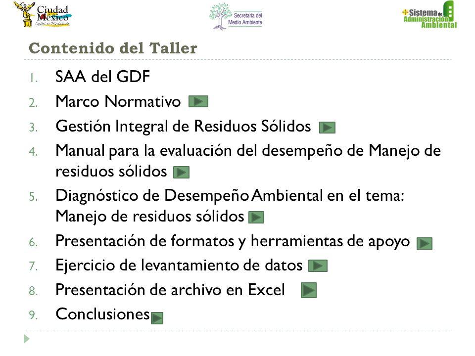 Contenido del Taller 1. SAA del GDF 2. Marco Normativo 3. Gestión Integral de Residuos Sólidos 4. Manual para la evaluación del desempeño de Manejo de