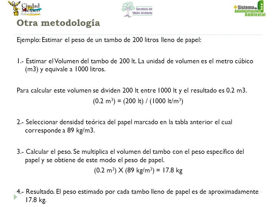 Otra metodología Ejemplo: Estimar el peso de un tambo de 200 litros lleno de papel: 1.- Estimar el Volumen del tambo de 200 lt. La unidad de volumen e