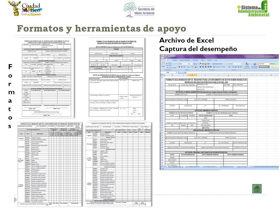 Formatos y herramientas de apoyo FormatosFormatos Archivo de Excel Captura del desempeño