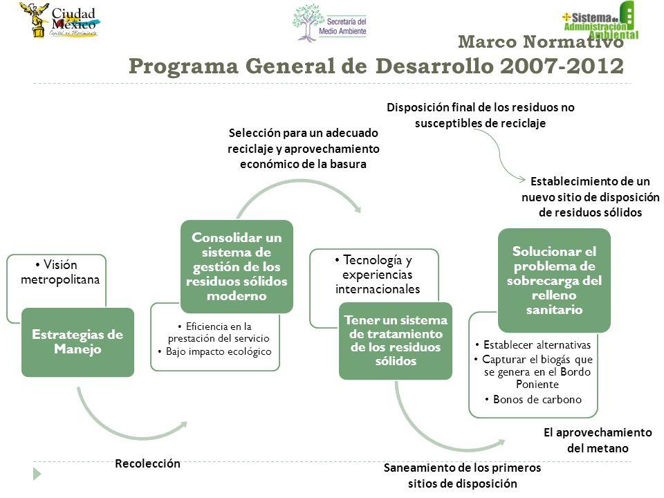 Marco Normativo Programa General de Desarrollo 2007-2012 Recolección El aprovechamiento del metano Selección para un adecuado reciclaje y aprovechamie