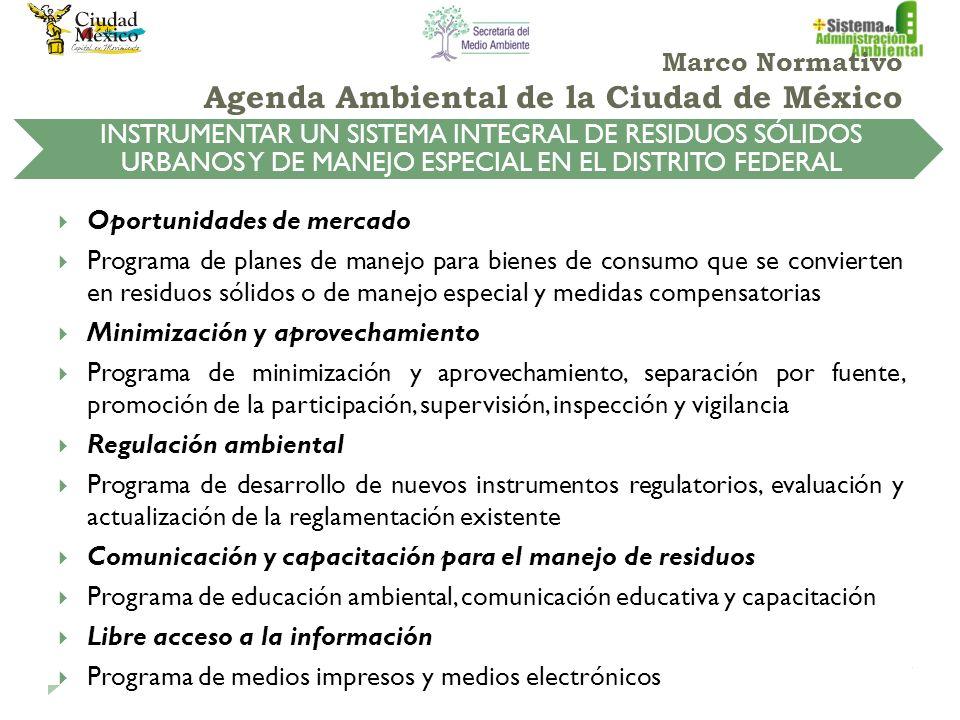 Marco Normativo Agenda Ambiental de la Ciudad de México Oportunidades de mercado Programa de planes de manejo para bienes de consumo que se convierten en residuos sólidos o de manejo especial y medidas compensatorias Minimización y aprovechamiento Programa de minimización y aprovechamiento, separación por fuente, promoción de la participación, supervisión, inspección y vigilancia Regulación ambiental Programa de desarrollo de nuevos instrumentos regulatorios, evaluación y actualización de la reglamentación existente Comunicación y capacitación para el manejo de residuos Programa de educación ambiental, comunicación educativa y capacitación Libre acceso a la información Programa de medios impresos y medios electrónicos INSTRUMENTAR UN SISTEMA INTEGRAL DE RESIDUOS SÓLIDOS URBANOS Y DE MANEJO ESPECIAL EN EL DISTRITO FEDERAL