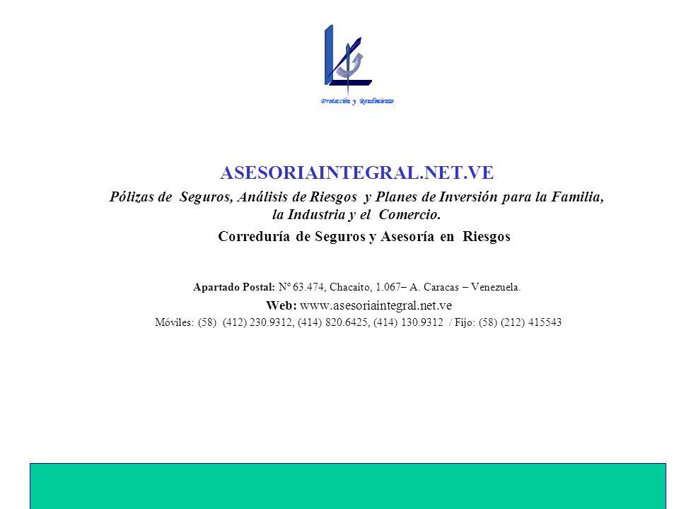 Ing. Pedro Hernández ASESORIAINTEGRAL.NET.VE Pólizas de Seguros, Análisis de Riesgos y Planes de Inversión para la Familia, la Industria y el Comercio
