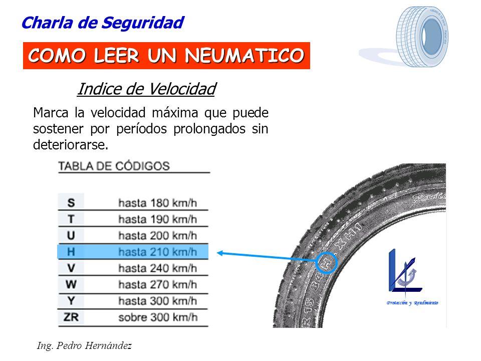 Ing. Pedro Hernández Charla de Seguridad COMO LEER UN NEUMATICO Indice de Velocidad Marca la velocidad máxima que puede sostener por períodos prolonga