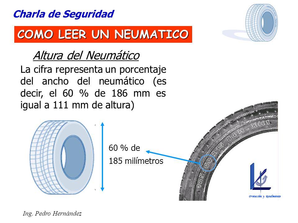 Ing. Pedro Hernández Charla de Seguridad COMO LEER UN NEUMATICO 60 % de 185 milímetros Altura del Neumático La cifra representa un porcentaje del anch