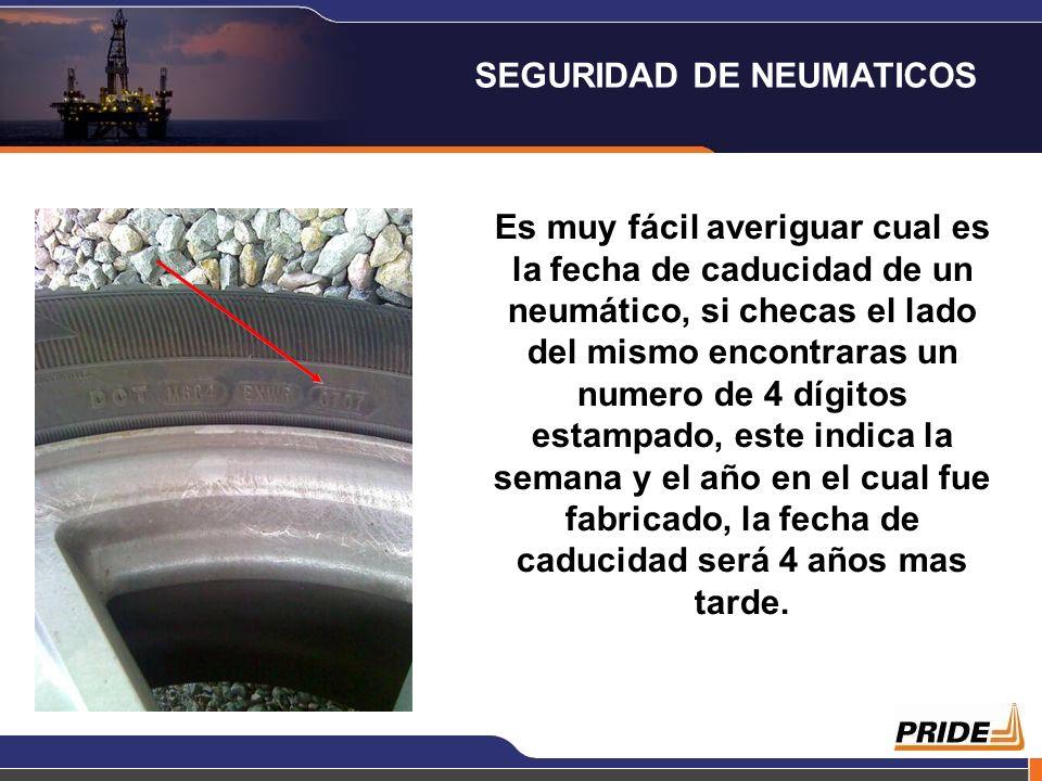 Es muy fácil averiguar cual es la fecha de caducidad de un neumático, si checas el lado del mismo encontraras un numero de 4 dígitos estampado, este indica la semana y el año en el cual fue fabricado, la fecha de caducidad será 4 años mas tarde.
