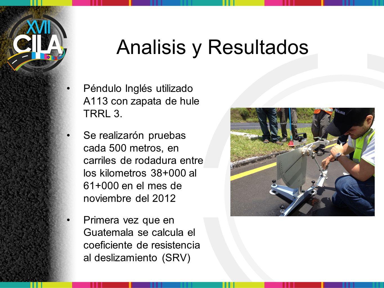 Analisis y Resultados Péndulo Inglés utilizado A113 con zapata de hule TRRL 3. Se realizarón pruebas cada 500 metros, en carriles de rodadura entre lo