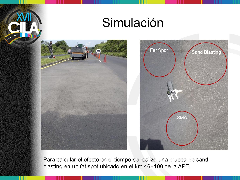 Simulación Para calcular el efecto en el tiempo se realizo una prueba de sand blasting en un fat spot ubicado en el km 46+100 de la APE. SMA Fat Spot