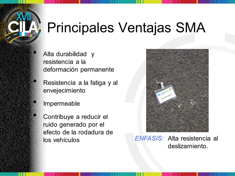Principales Ventajas SMA Alta durabilidad y resistencia a la deformación permanente Resistencia a la fatiga y al envejecimiento Impermeable Contribuye