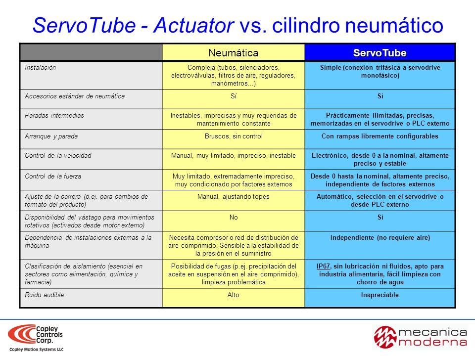 NeumáticaServoTube InstalaciónCompleja (tubos, silenciadores, electroválvulas, filtros de aire, reguladores, manómetros...) Simple (conexión trifásica