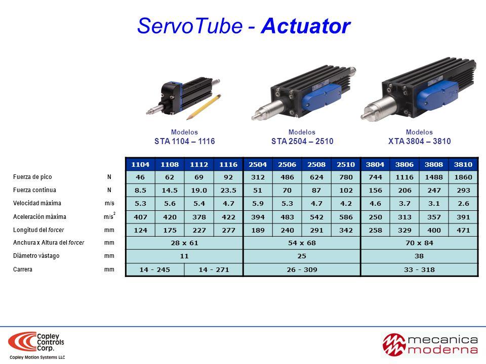 ServoTube - Actuator Modelos STA 2504 – 2510 Modelos XTA 3804 – 3810 110411081112111625042506250825103804380638083810 Fuerza de picoN 4662699231248662