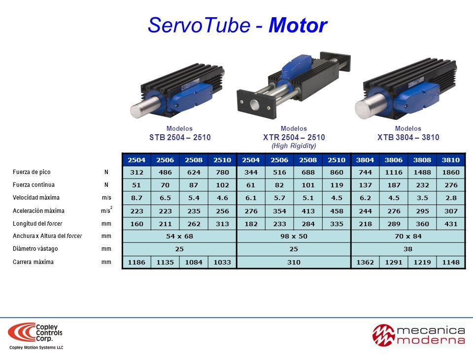 ServoTube - Motor Modelos XTR 2504 – 2510 (High Rigidity) Modelos XTB 3804 – 3810 250425062508251025042506250825103804380638083810 Fuerza de picoN 312