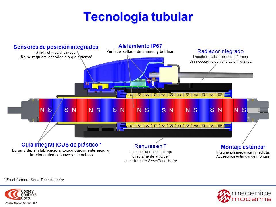 Tecnología tubular Radiador integrado Diseño de alta eficiencia térmica Sin necesidad de ventilación forzada Aislamiento IP67 Perfecto sellado de iman