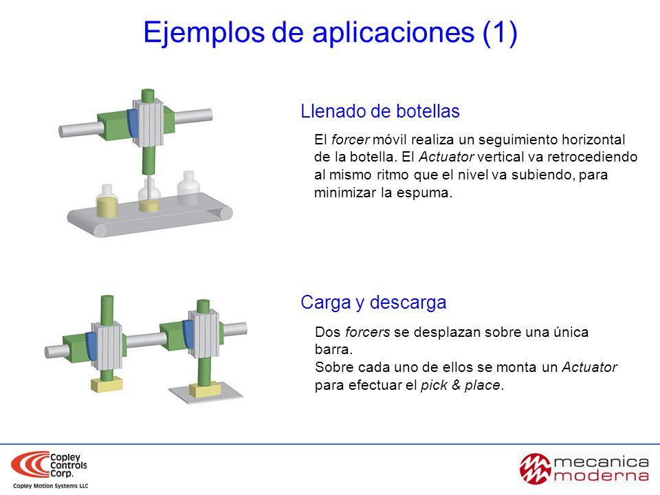 Clasificador para cintas transportadoras Dos Actuators en oposición encaminan los productos hacia diferentes cintas.